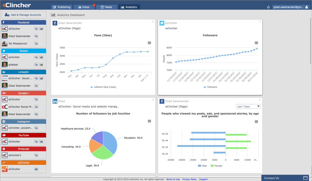 eClincher social media analytics tool