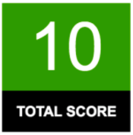 Score 10, eClincher social media management