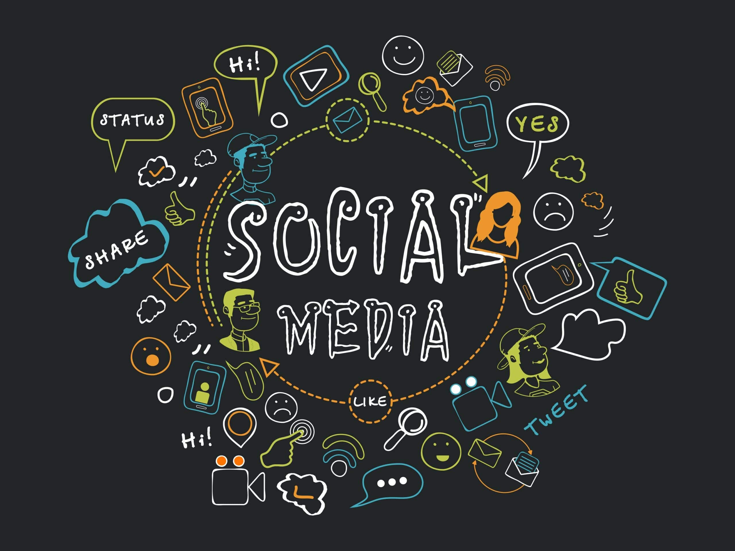 Social Media Content | Marketing | eClincher