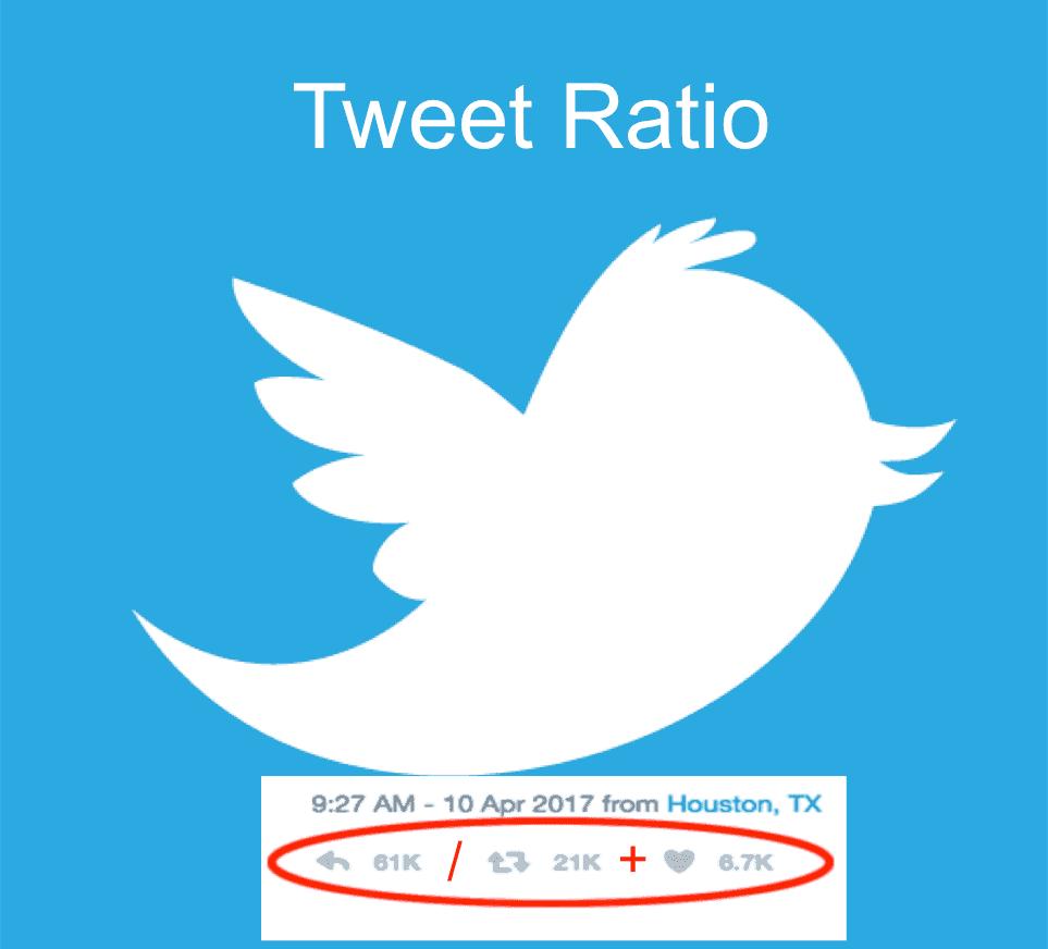 Your Tweet Got Ratioed, What Next   Eclincher