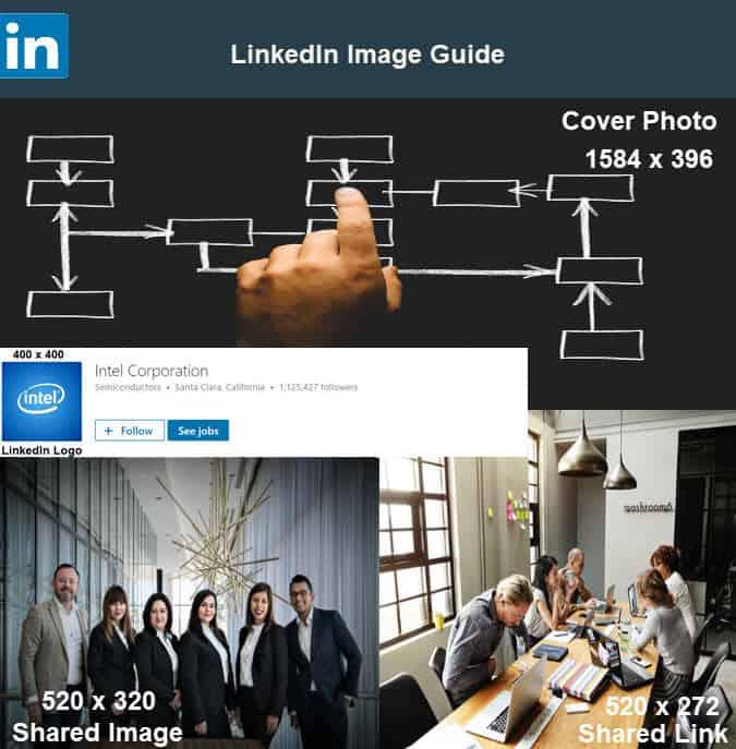 linkedin image size 2018
