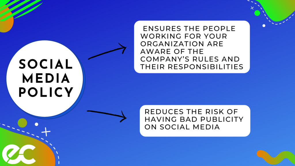 social media policy graphic eclincher
