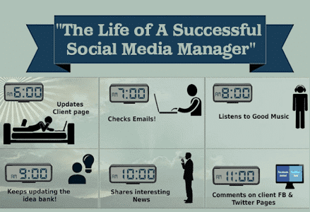the life of a social media manager