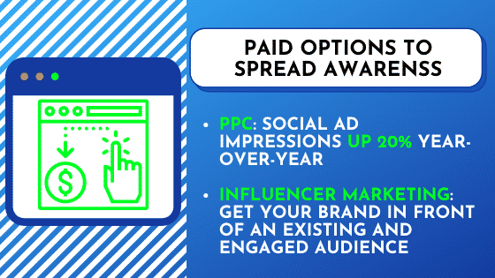 ppc influencer marketing strategy graphic