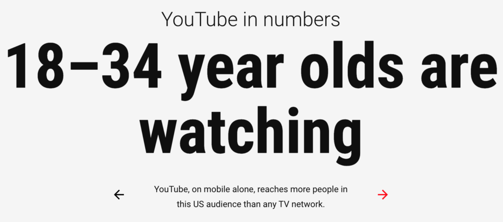 YouTube statistics 18-34 year olds are watching