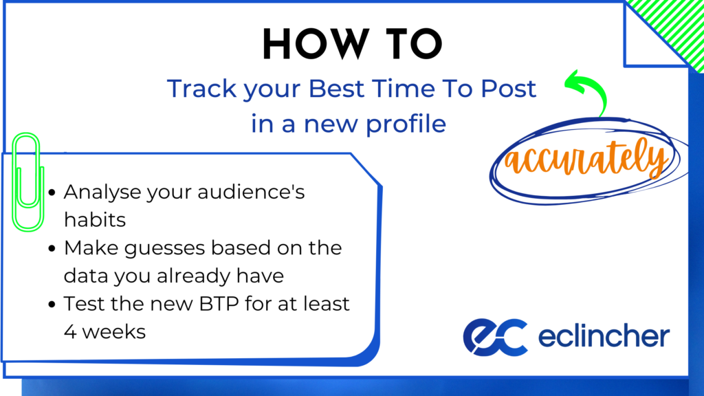 how to track best time to post eclincher