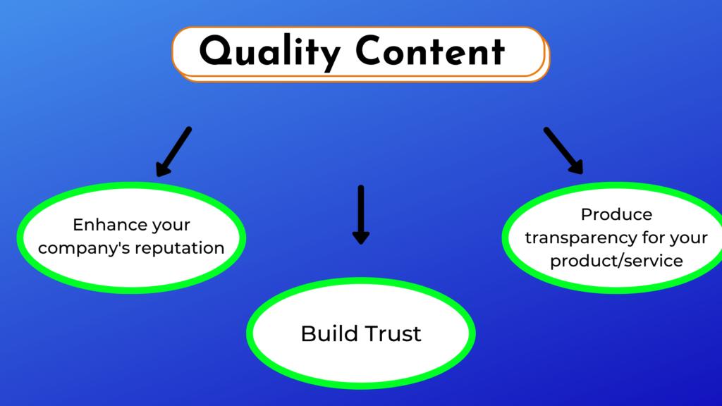 quality vs quantity content repurposing