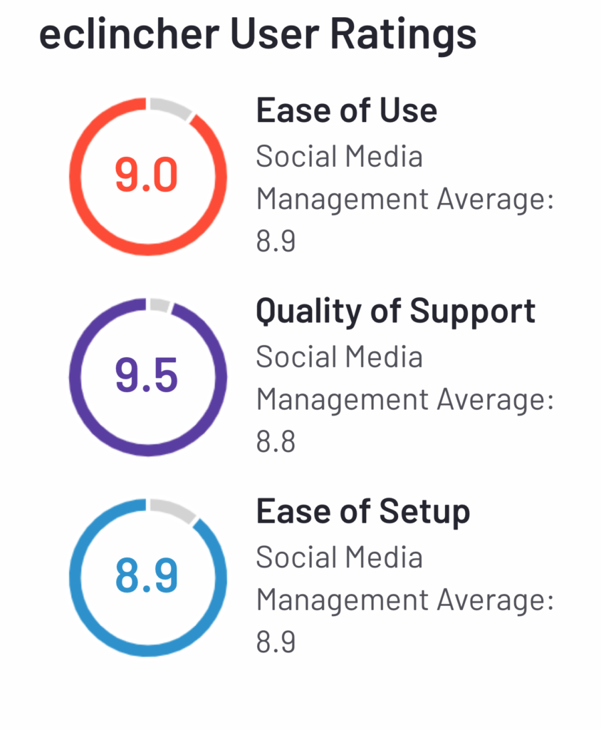 G2 Fall awards eclincher ease of use quality of support ease of setup
